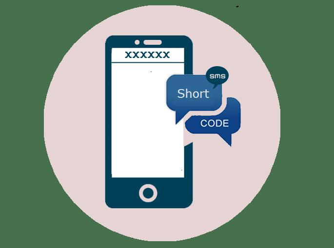 short-sms-Chhattisgarh